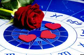 shenjat e horoskopit