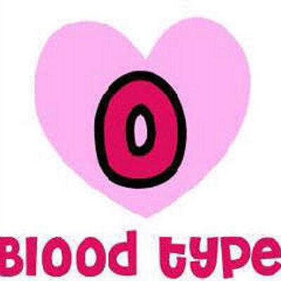 grupi i gjakut